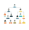 Avatar hierarchy structure vector image