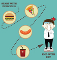 Fat Overweight Business Man Background vector image