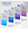 Paper timeline infographics vector image