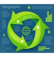 Arrow infographic eco circle vector image