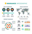 insurance business infographics vector image