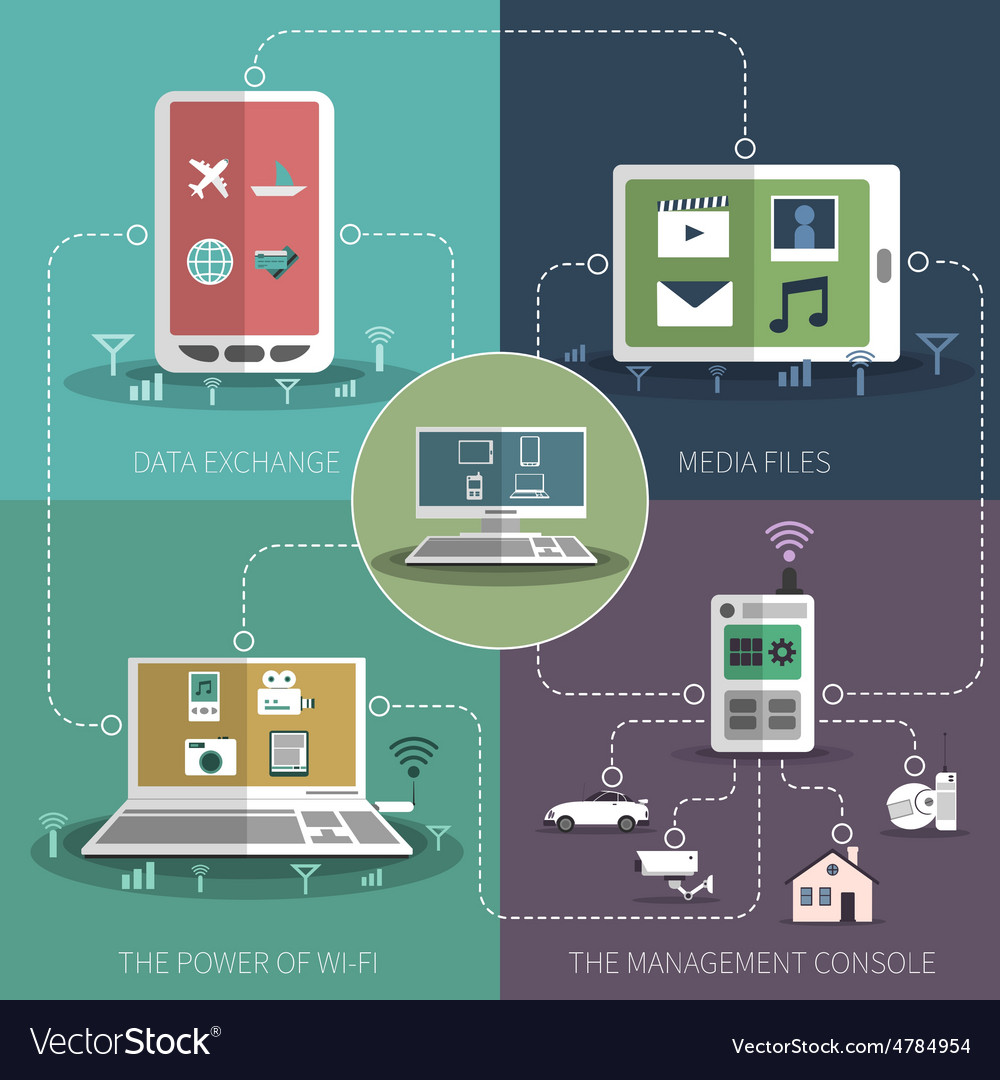 Internet things flat icons composition banner vector