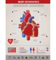 Human Heart health disease and attack infographic vector image vector image