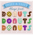 Sweet Donuts Vintage sweet font vector image
