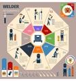 Welder Infographics Set vector image