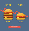 hambuger inflation concept vector image vector image