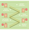Startup Stairs vector image
