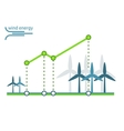 green energy diagram wind turbines vector image