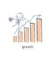 Schedule of profit growth vector image vector image