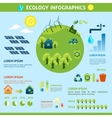 Ecology Infographics Set vector image