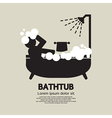 Bathtub vector image
