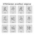 Set of monochrome icons with chinese zodiac signs vector image
