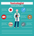 future profession toxicologist infographic vector image