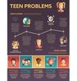 Teen Problems Infographics - poster brochure vector image