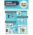Human Resources Infographics vector image vector image