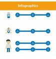 child growing milestones infographic children age vector image