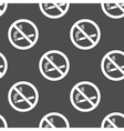 No smoking background seamless vector image