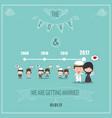 duration cute cartoon wedding couple men and vector image
