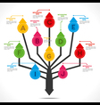 creative info-graphics tree concept vector image
