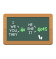 green chalkboard school education class blank vector image