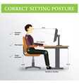 Ergonomics Correct sitting posture vector image