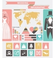 Wedding infographic setWedding wearworld map vector image