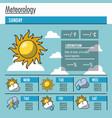 meteorology infographic report vector image