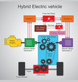 hybrid electric car vector image