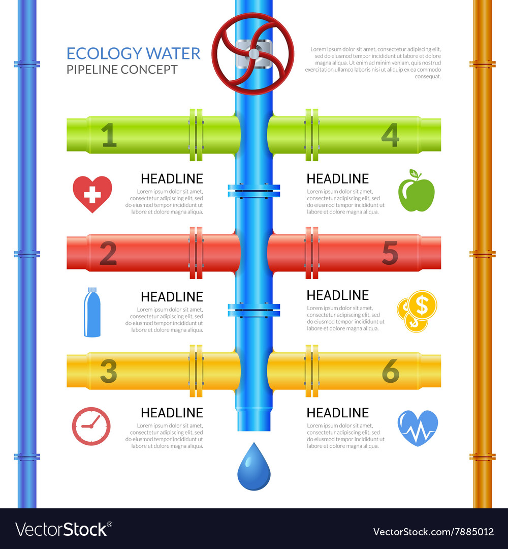 Ecology water pipeline infographics vector