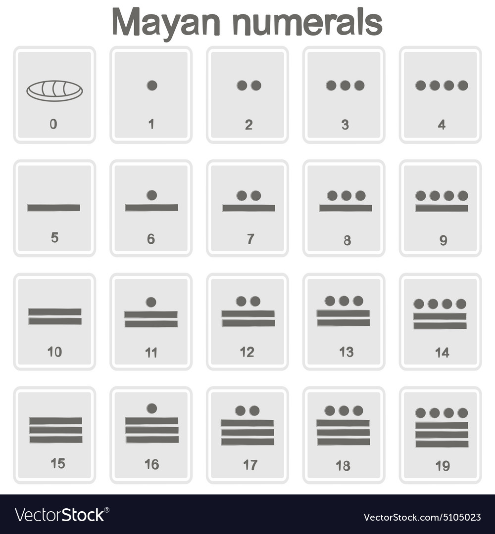 Monochrome icons with mayan numerals glyph vector