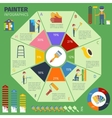 Painter infographic presentation poster vector image