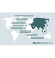 asian continent facts vector image