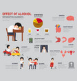 effect of alcohol infographics vector image