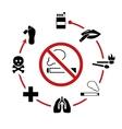 smoking circle vector image