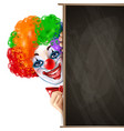 clown smiling face from behind blackboard vector image