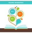 Open Book and Reading Infographics Elements vector image