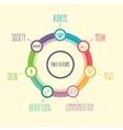 public relation PR element concept including media vector image