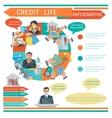 Credit Life Infographics vector image