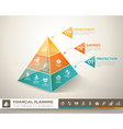 Financial planning pyramid infographic chart vector image