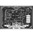 Vintage Blackboard of Spanish Cut of Beef vector image