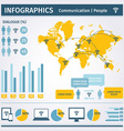 Infographic Communication People vector image