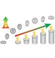 Dollar growth vector image