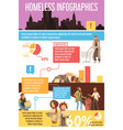 homeless people infographics vector image