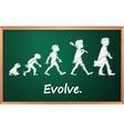 Evolution vector image