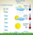 Modern weather forecast design layout vector image