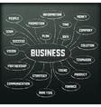 blackboard with diagram business keywords vector image