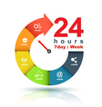 Service and support around the clock vector image
