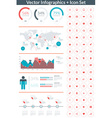 Flat style infographics and design elements with vector image