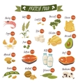 Protein Rich Food Flat Icons Set vector image