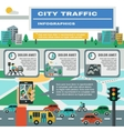 Traffic Infographics Set vector image vector image